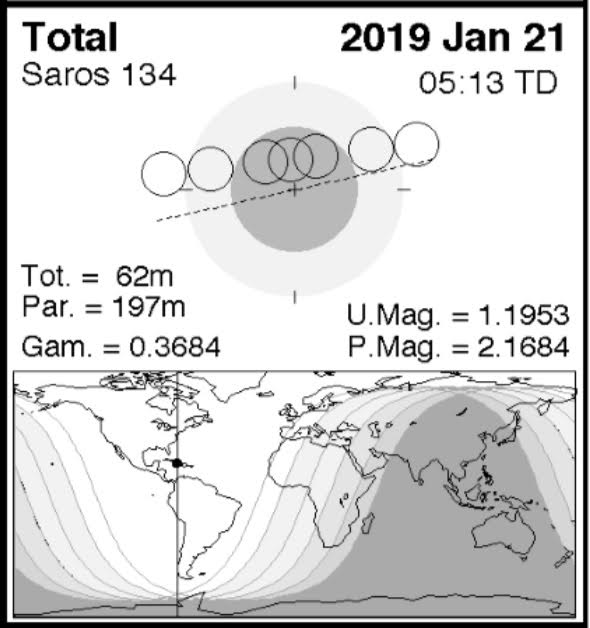 January 20, 2019 Lunarl Eclipse map