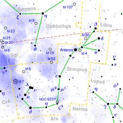 Scorpius - Wikipedia